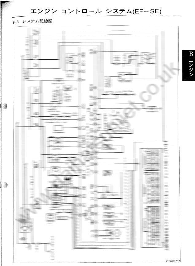 หนังสือ วงจรไฟฟ้า Wiring Diagram Daihatsu HIJET (S210) ระบบควบคุมเครื่องยนต์ EF-SE