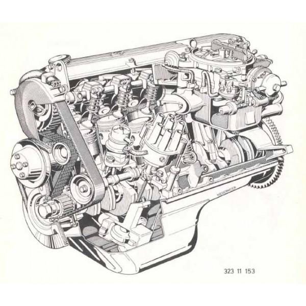 CD คู่มือซ่อม WIRING DIAGRAM BMW E21