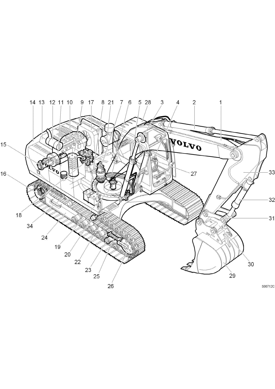 หนังสือ คู่มือซ่อม วงจรไฟฟ้า วงจรไฮดรอลิก จักรกลหนัก Volvo EC210B LC EC210BLC Excavator Service Repair Manual (ทั้งคัน)