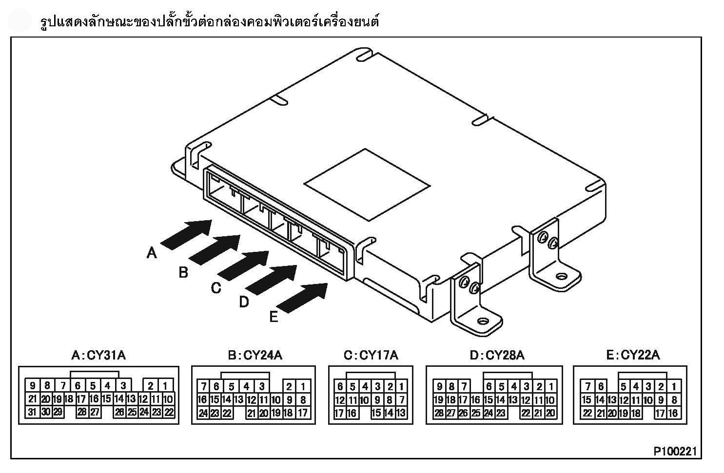 หนังสือ คู่มือซ่อม ระบบควบคุมเครื่องยนต์ กลไกเครื่องยนต์ รหัสปัญหา DTC วงจรไฟฟ้า เครื่องยนต์ดีเซล MITSUBISHI FUSO 6M6 EURO 3 07-15