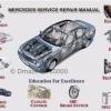คู่มือการบริการฝึกอบรมเชิงปฏิบัติการซ่อม Mercedes Benz (ทุกรุ่น) 1982 - 2015