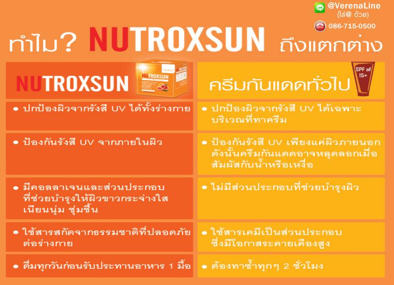 เปรียบเทียบประสิทธิภาพ nutroxsun vs ครีมกันแดด
