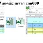 ข้อมูลไฟล์ excel ที่ได้จากเครื่องสแกนลายนิ้วมือ cmi689